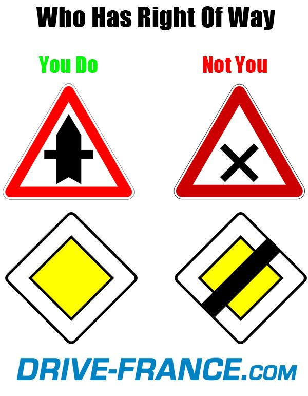 Driving in France Road Signs..jpg